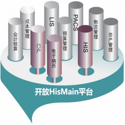 谷翔自主研发平台---HisMain集成平台